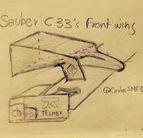 Sauber C-33 aleron delantero esquema