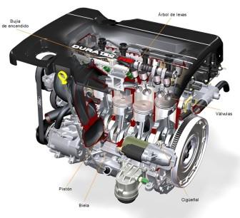 componentes-motor-auto