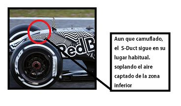 s duct